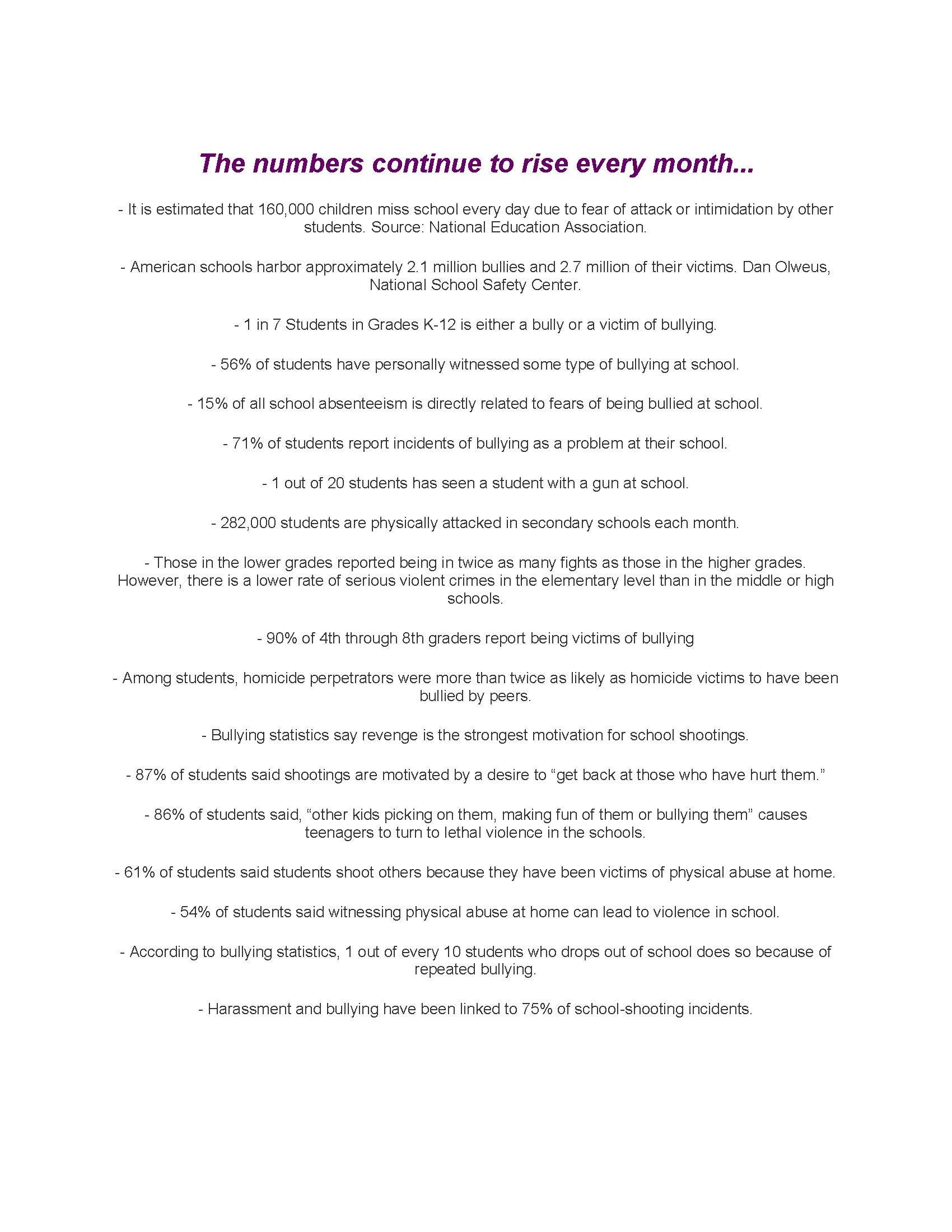 Bullying Is A Real Problem For Students Look At The Facts