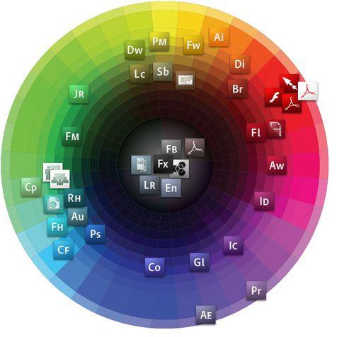 Adobe Color Wheel Icon design, Adobe creative suite