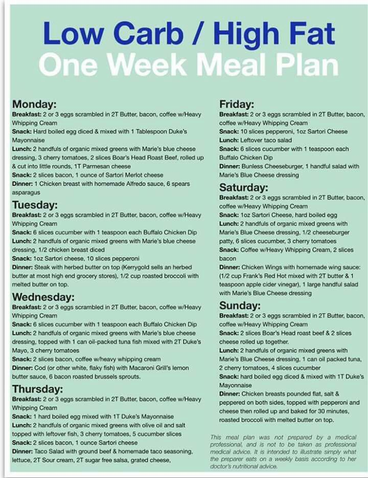 HttpsPaleoDietMenuBlogspotCom Weekly Meal Plan More