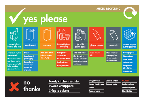 Recycling signage by the good folk environmental for Office design guidelines uk