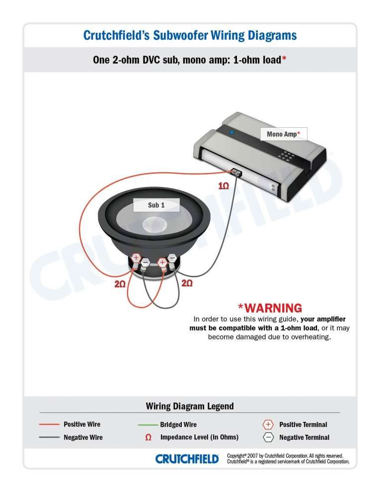 Car Stereo Wiring Diagram, Mono Amp Wiring Diagram