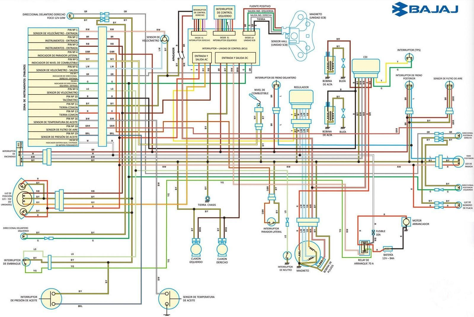 diagrama electrico rouser o pulsar 135?   luis   Sistema