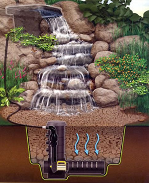 Pondless waterfall voda v zahrade pinterest fuentes for Kit estanque jardin