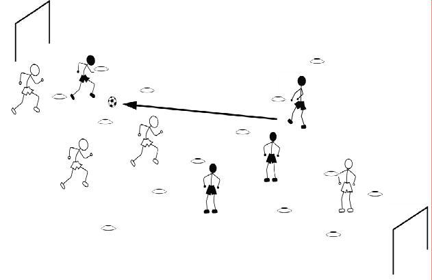 Fun Soccer Team Play Drills for kids 5, 6, and 7 years old