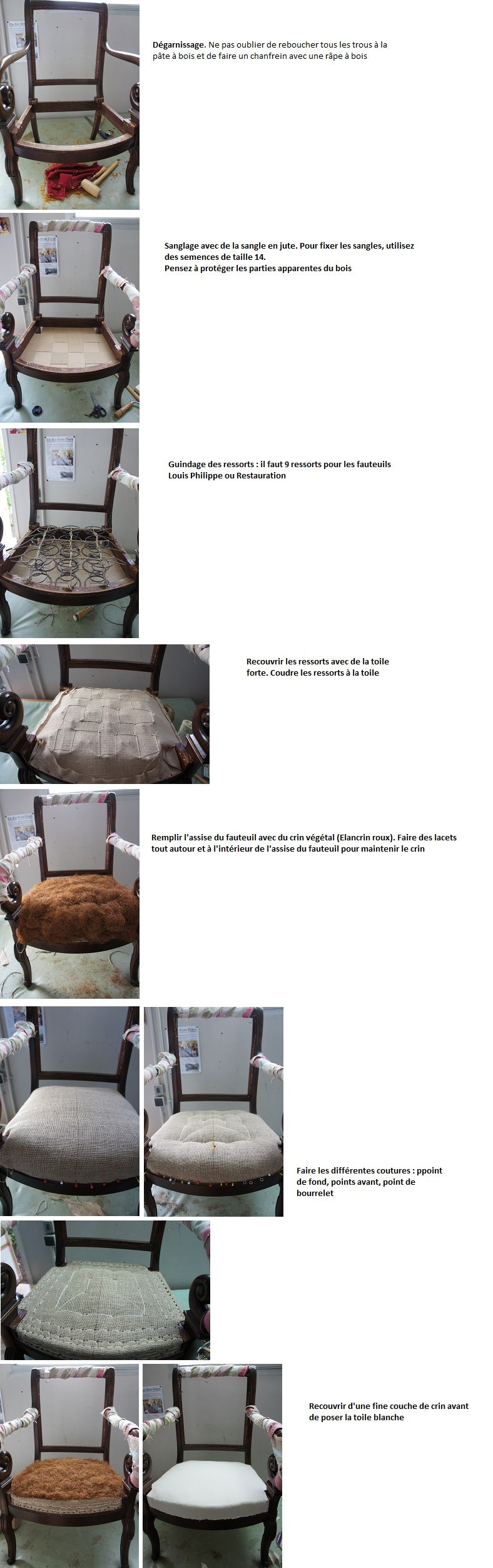 comment retapisser un fauteuil louis philippe - Comment Retapisser Un Canape