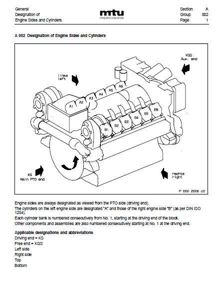 MTU DETROIT DIESEL 12 & 16V 2000 M ENGINE MANUAL CAr