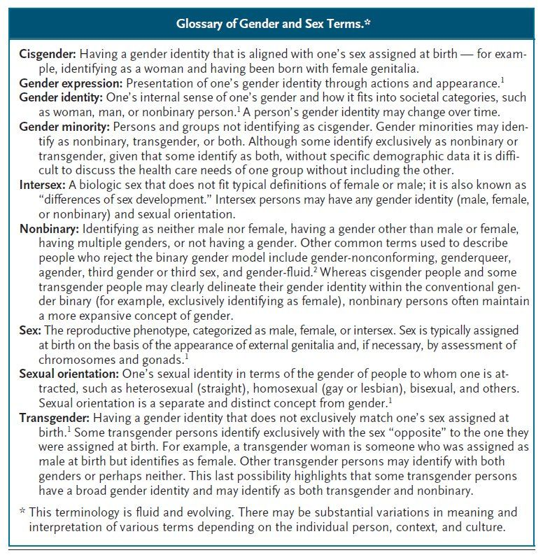 Https Www Qualityforum Org Measuring Performance Submitting Standards Nqf Glossary Aspx