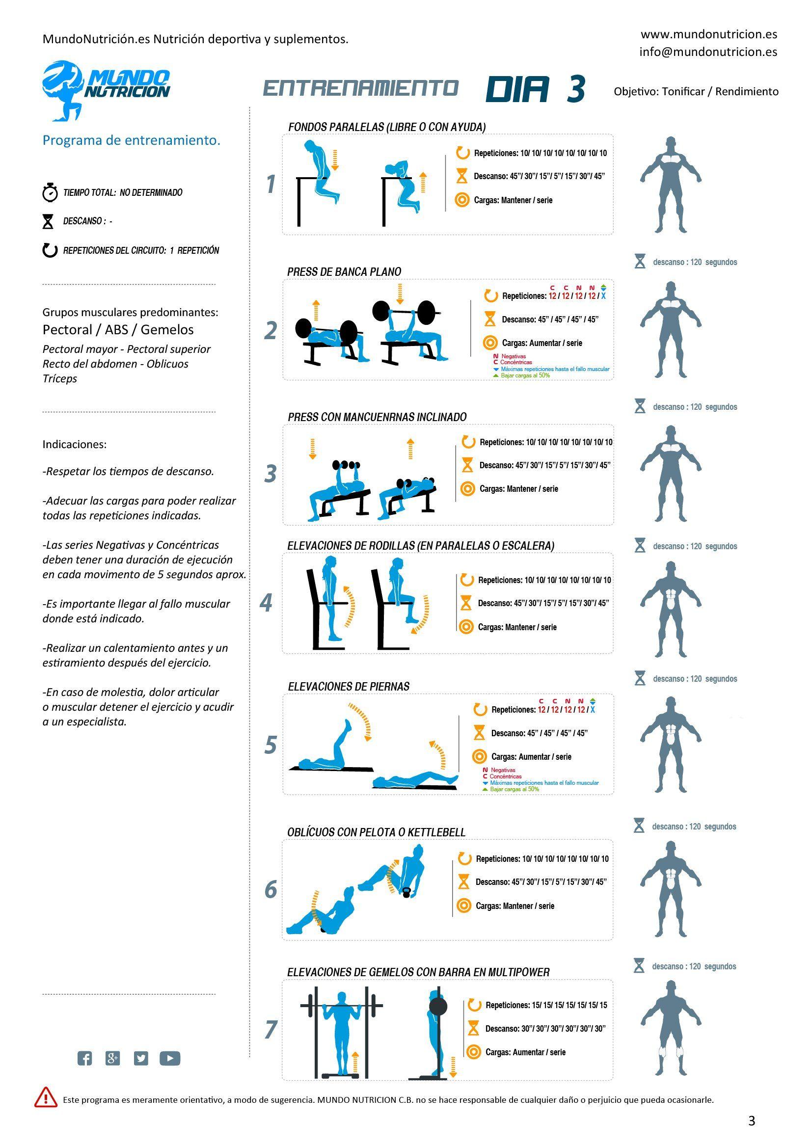 Día 3. Entrenamiento de pecho y abdomen. MundoNutrición.es ...