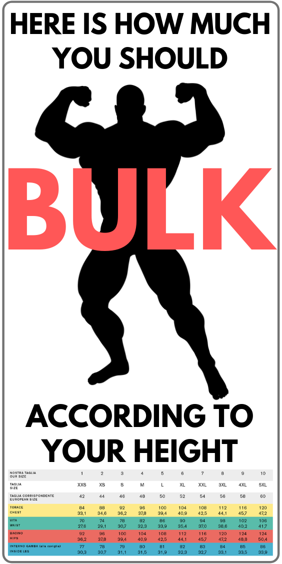Find out how much you should bulk according to your height? to look more amazing. #gym #health #fitn...