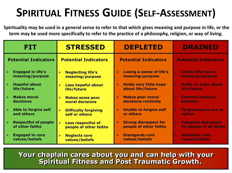 Spiritual fitness spiritual fitness tests guard your
