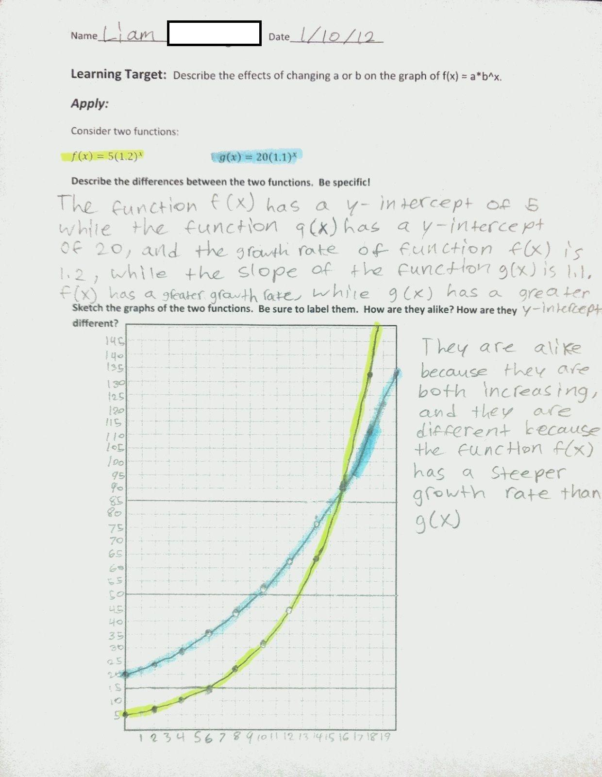 Modeling In Algebra I An Example