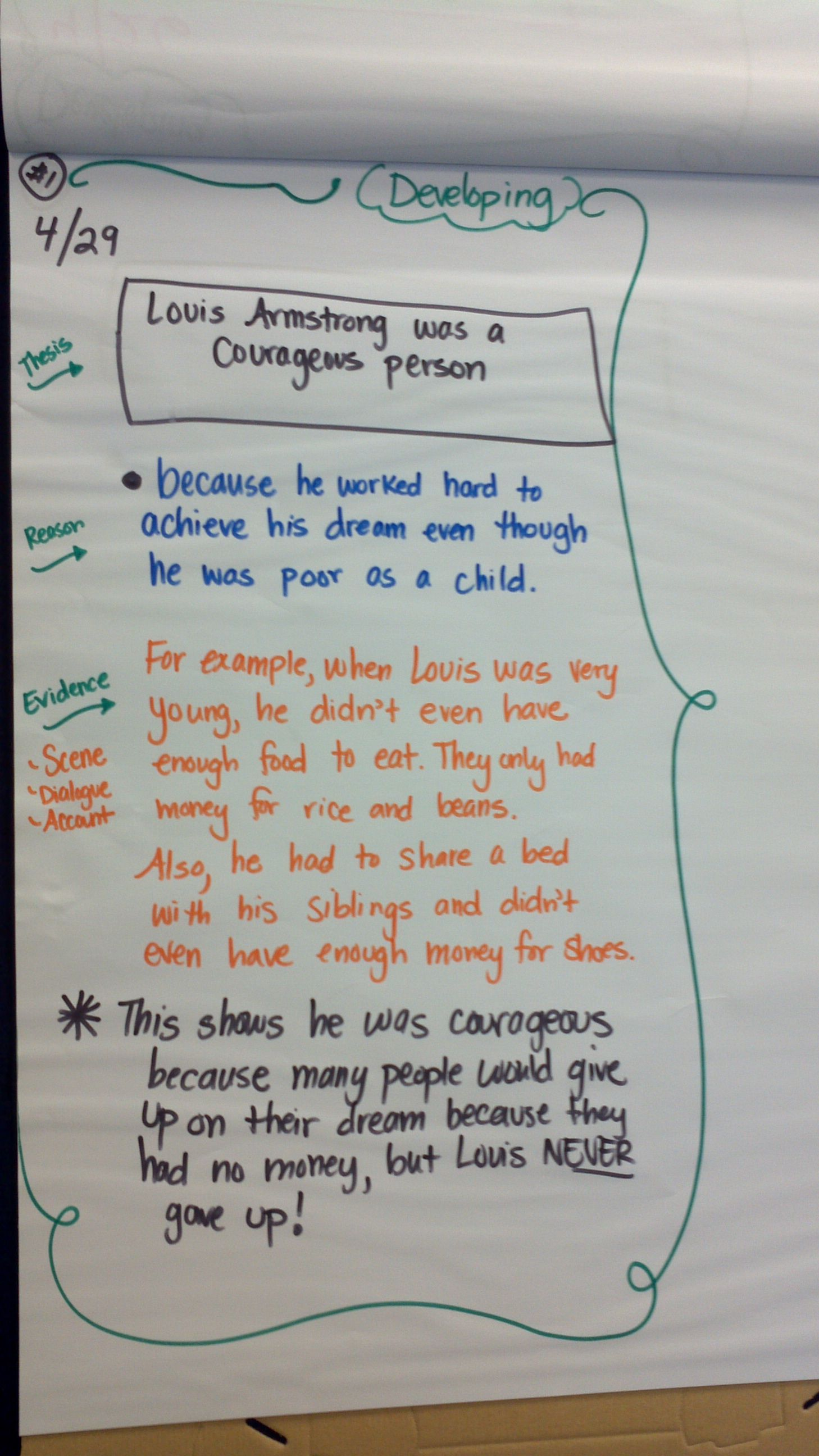 Expository Writing Developing Stage Biography Content