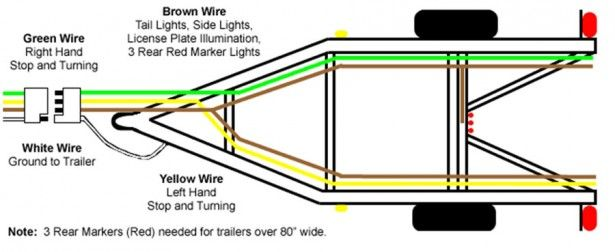 Trailer Wiring Schematic 4 Wire: Download Free 4 Pin Trailer Wiring Diagram Top 10 Instruction How rh:pinterest.com,Design