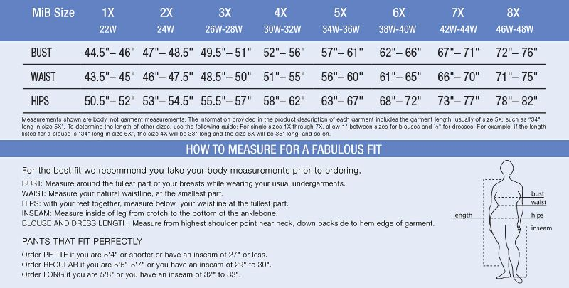 Plus size clothing chart find your perfect fit also curves and rh pinterest
