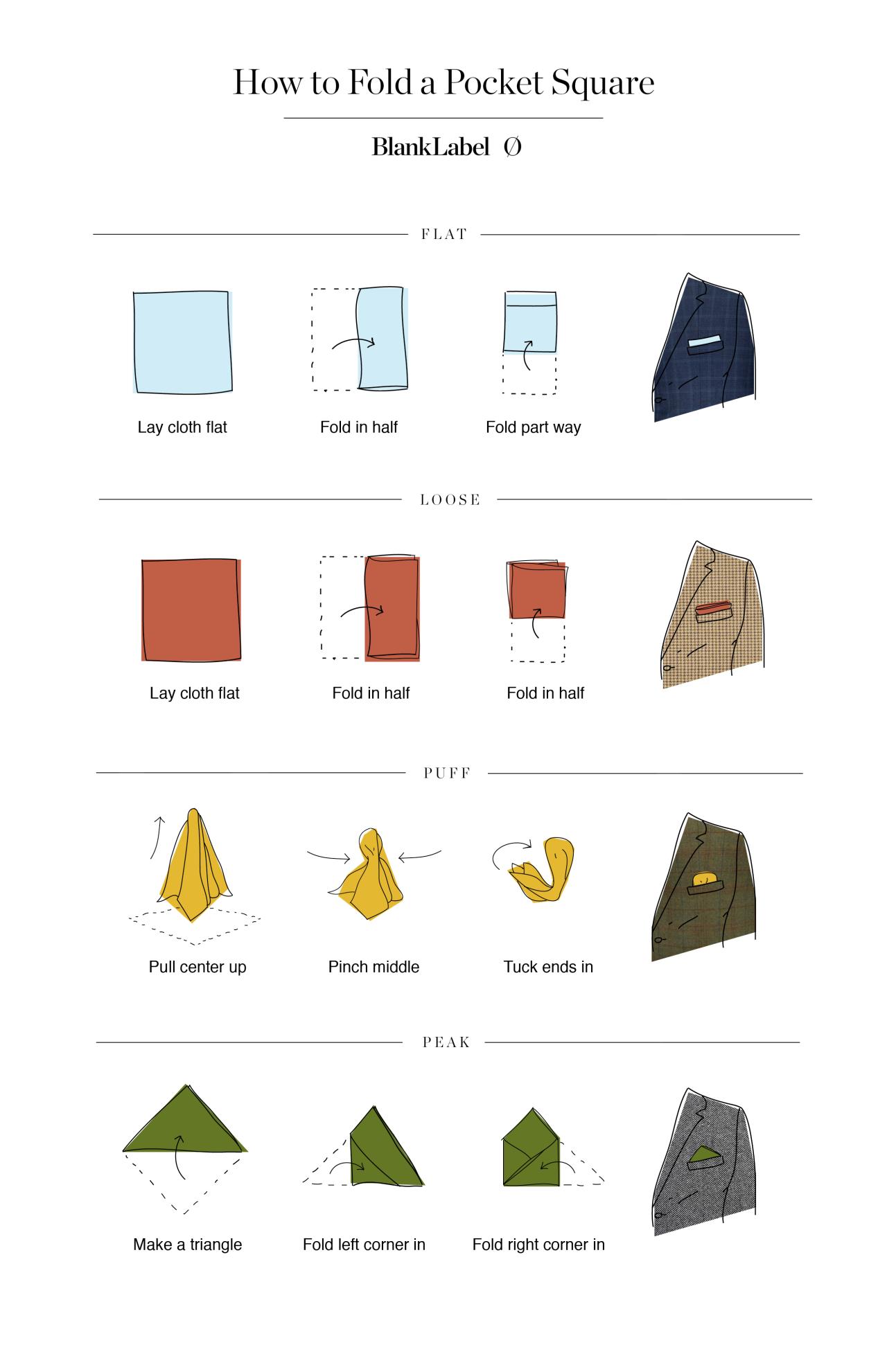 Pocket Square Infographic Wardrobe Pocket Square Pocket Square
