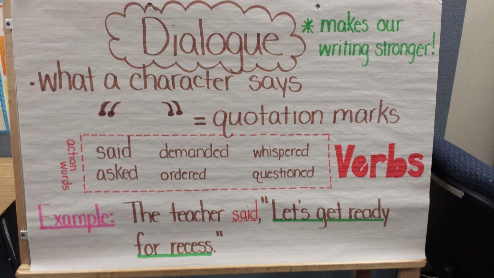 Dialogue Anchor Chart | 2nd Grade | 3rd grade writing