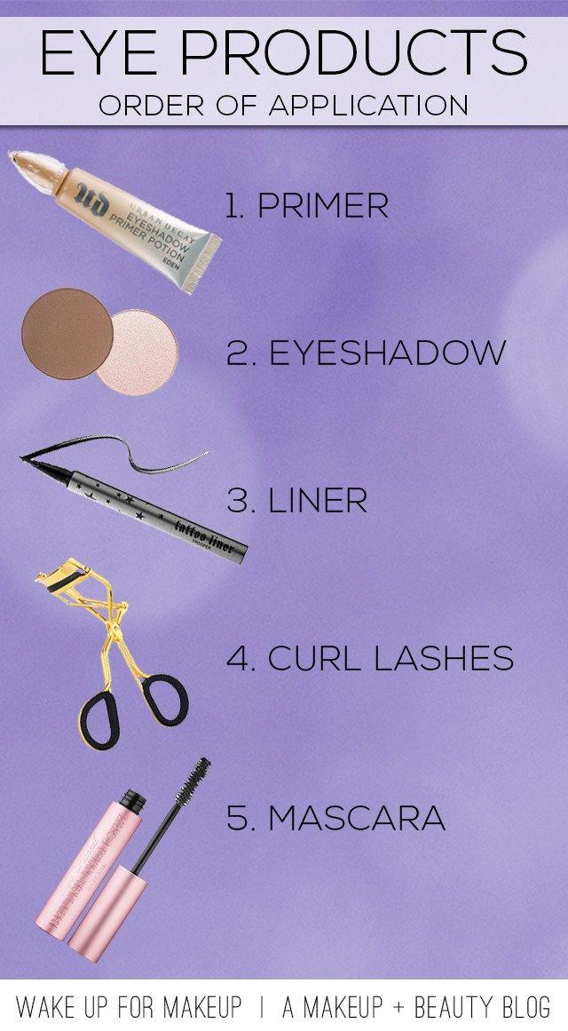 Order to Apply Eye Makeup Applying eye makeup, Makeup