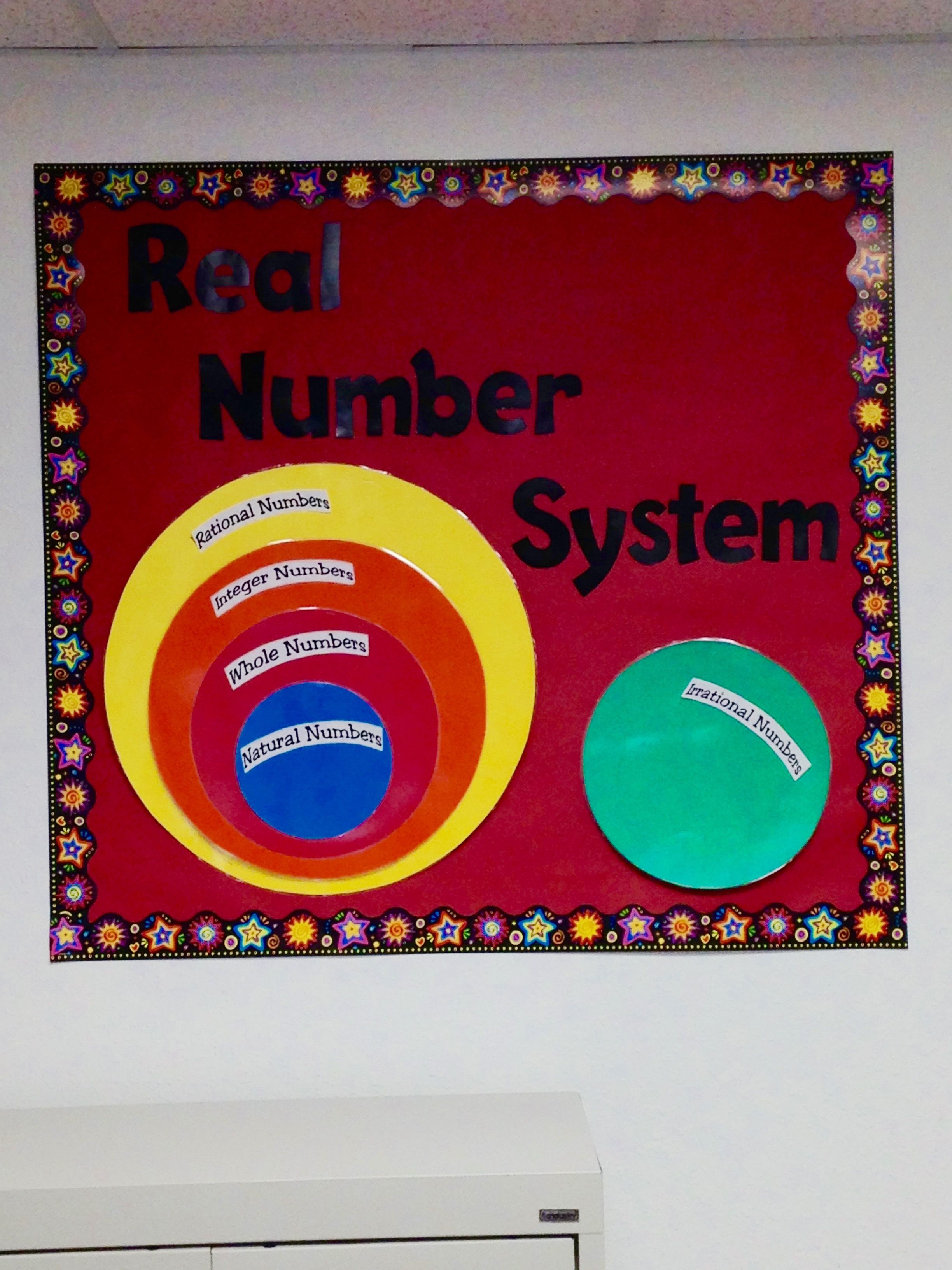 Real Number System Diagram 7 Pin Trailer Plug Wiring Chevy Venn Bulletin Board Ideas