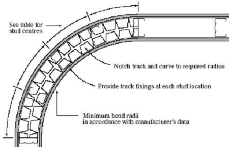Curved Wall חיפוש ב Google Curved Walls Curve Design