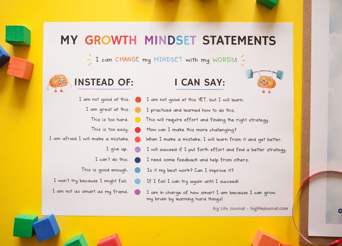 Growth Mindset Printables Kit Ages 5 11