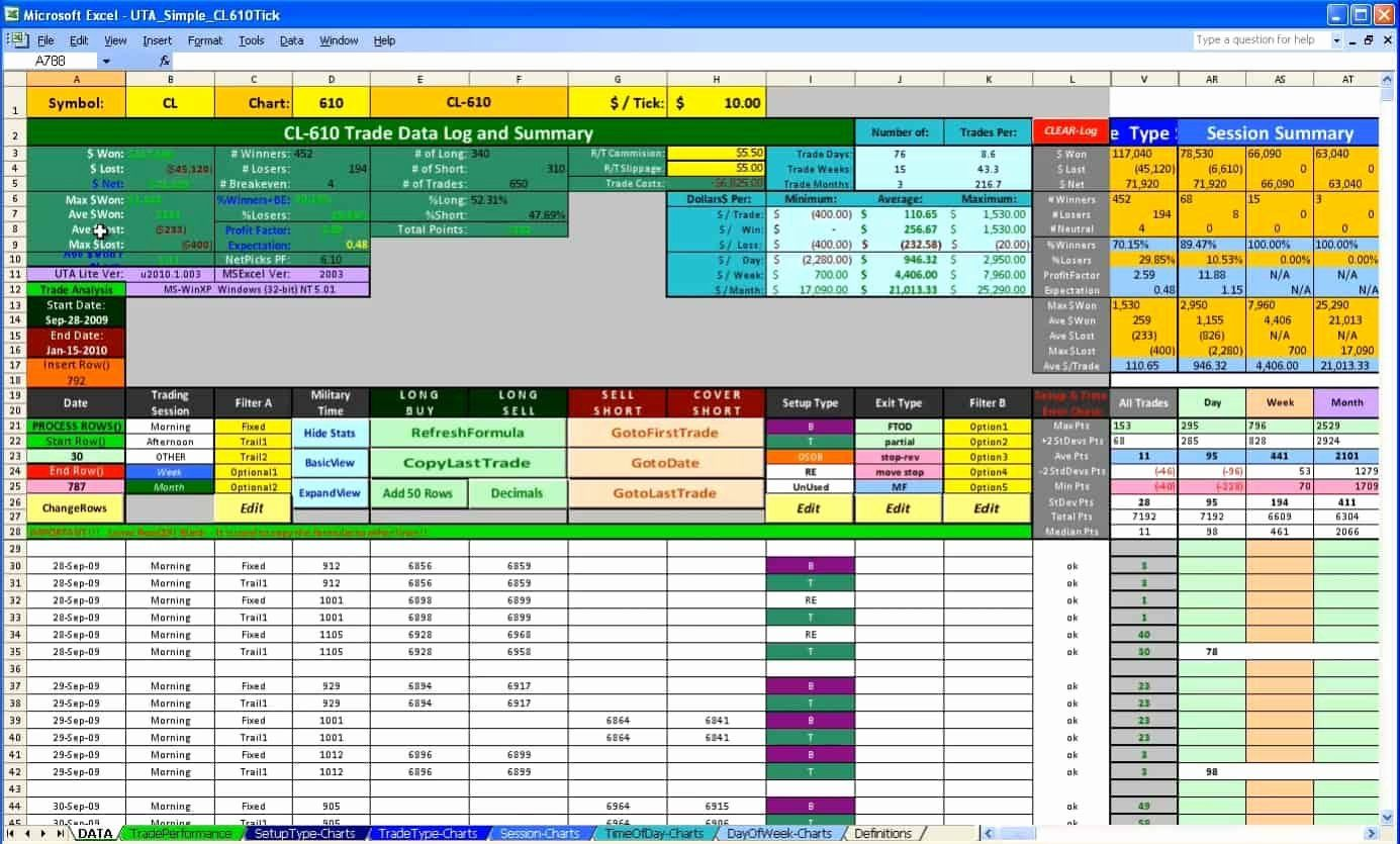 30 forex Trading Plan Template in 2020 (With images