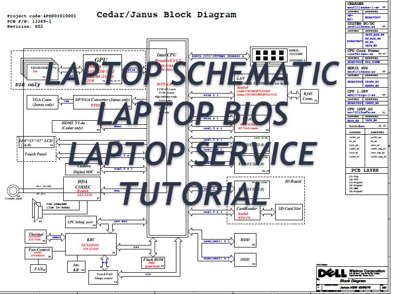 Laptop Repair Laptop Repair Diagram - Wiring Diagram Features