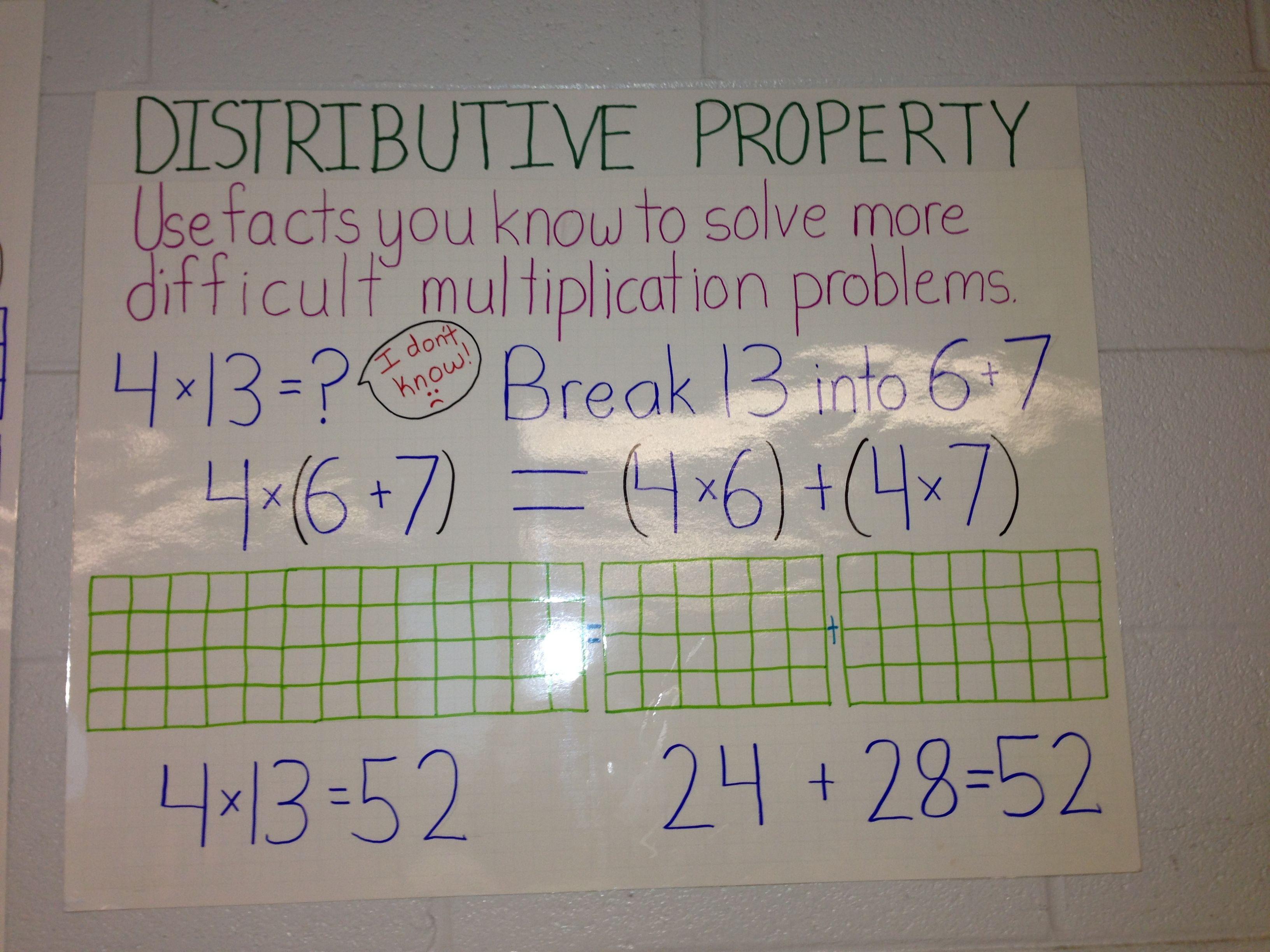 distributive property anchor chart math upper elementary teaching math math. Black Bedroom Furniture Sets. Home Design Ideas