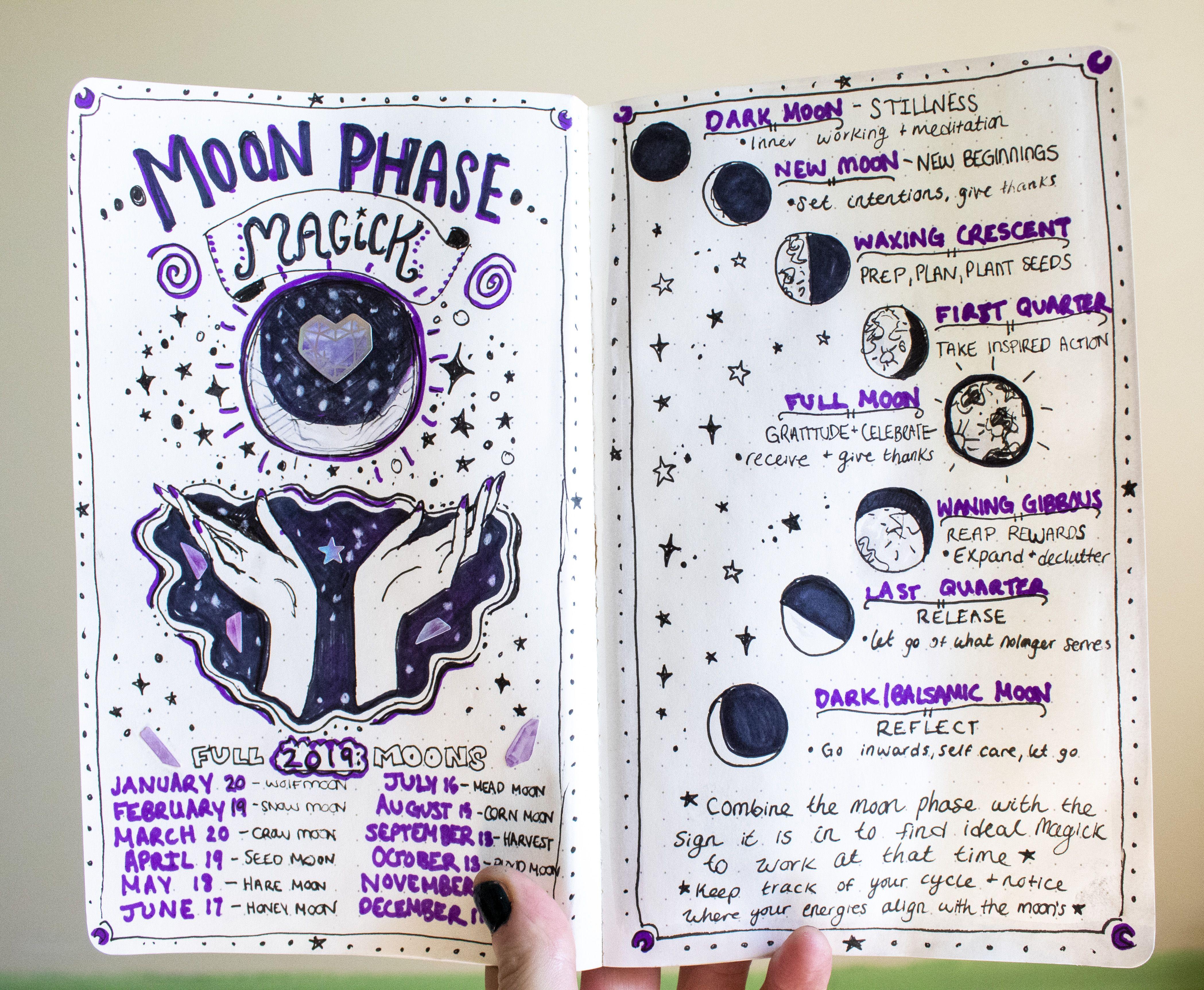 Moon phase magick