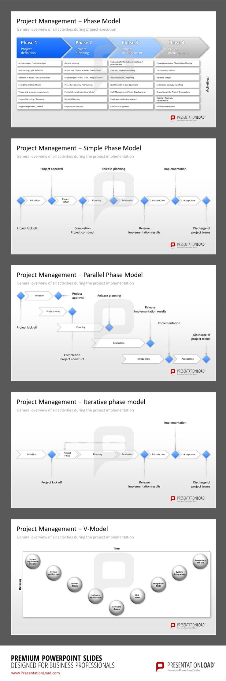 use the project management powerpoint templates to plan and