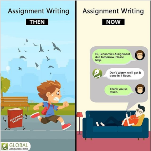 GLOBAL ASSIGNMENT HELP | ASSIGNMENT SOLUTIONS | Writing assignments, Academic writing services, Writing services