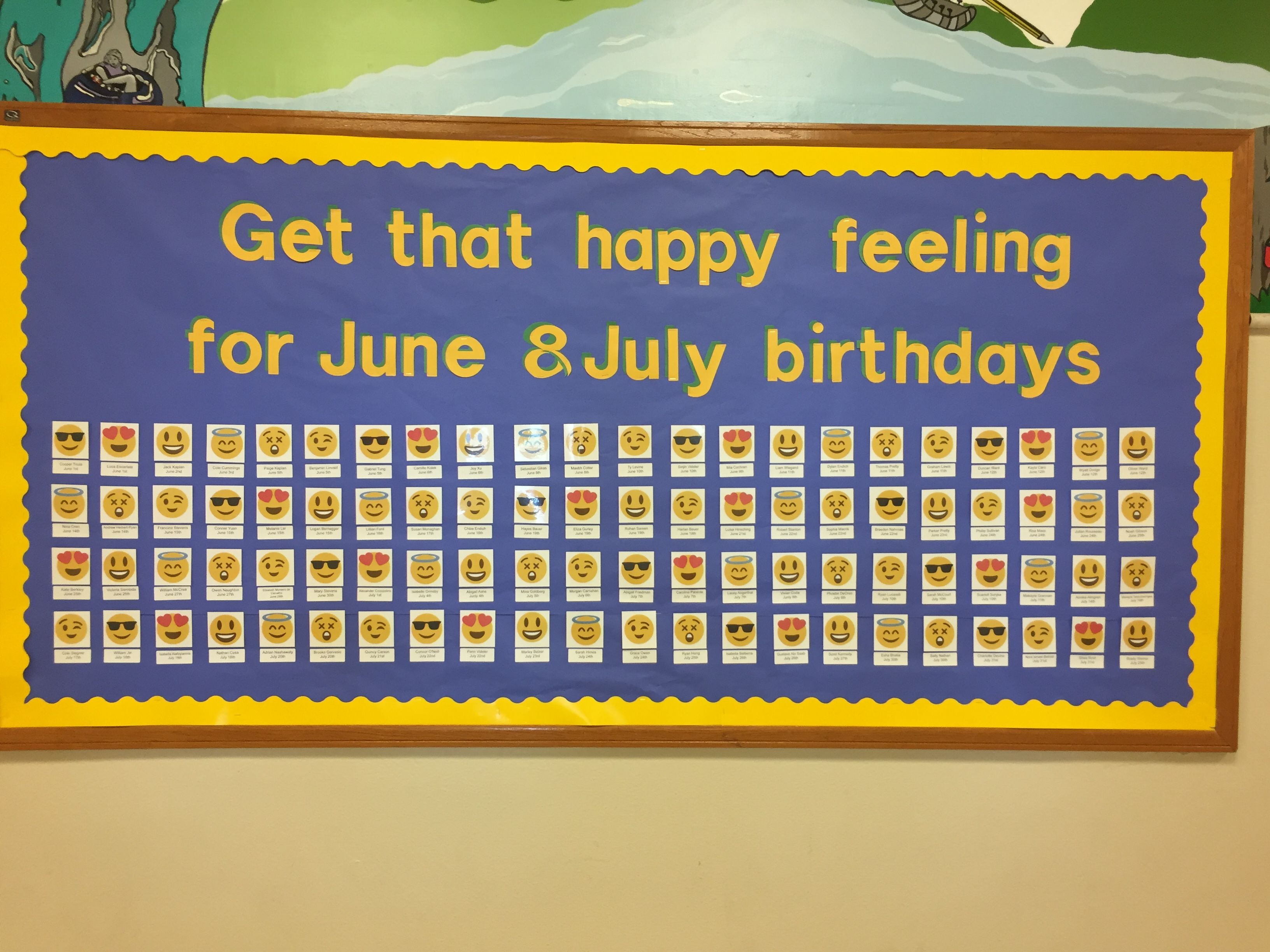 Emojis Birthday Bulletin Board