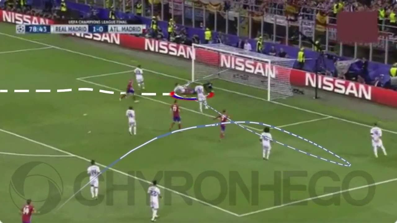 Real Madrid - Atletico (Video Analysis Goal Carrasco) UCL final - http://tickets.fifanz2015.com/real-madrid-atletico-video-analysis-goal-carrasco-ucl-final/ #UCLFinal
