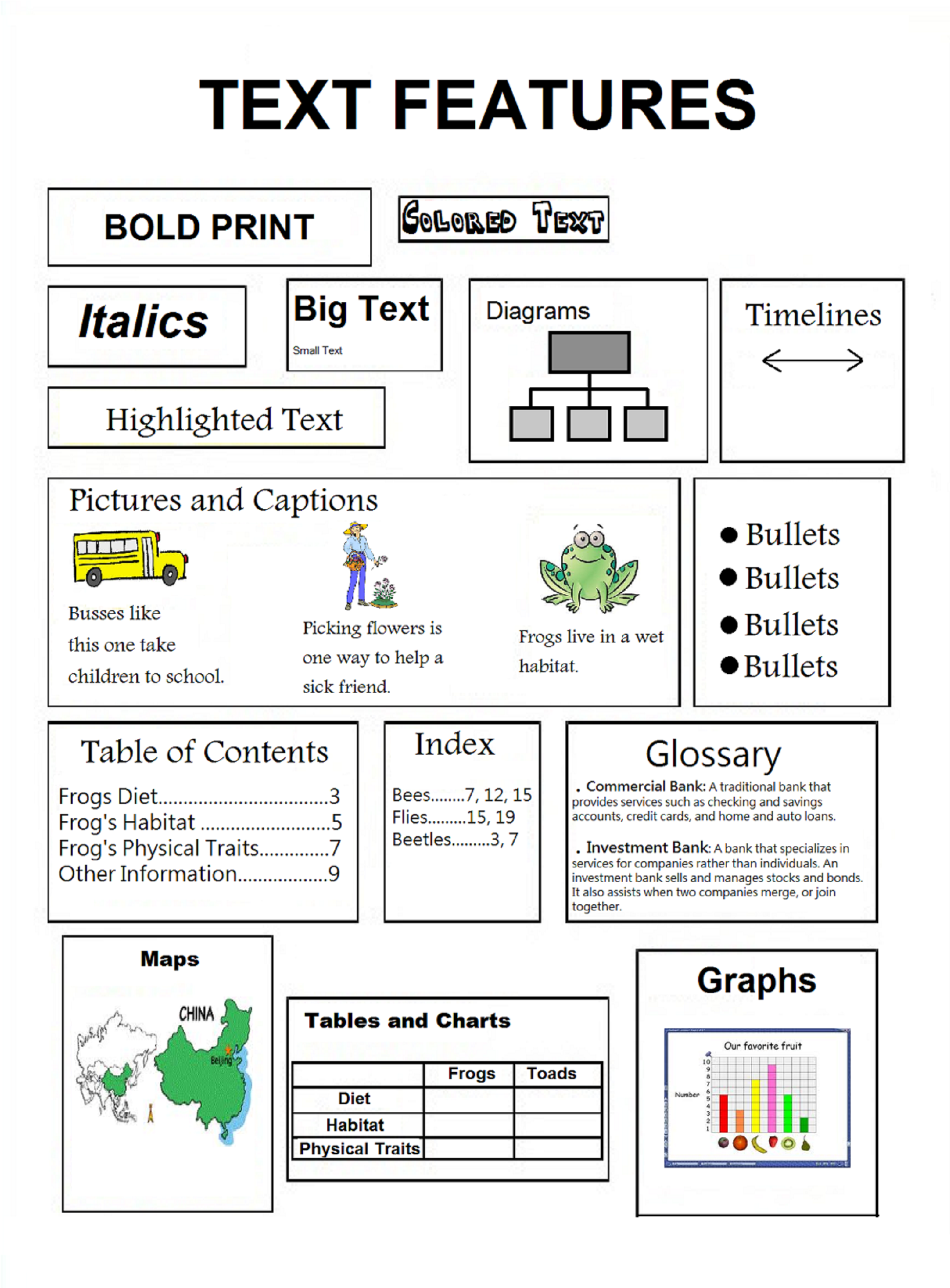 Worksheets Text Feature Worksheet printable teaching text features 3rd grade with grade