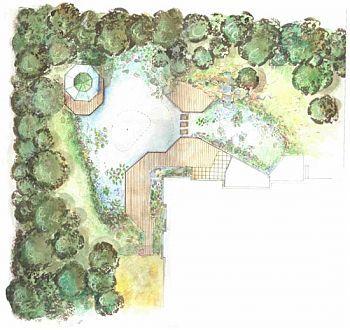 Garten Anleitung Entwurf Kostenschatzung Garten Gartenplanung Naturschwimmbecken