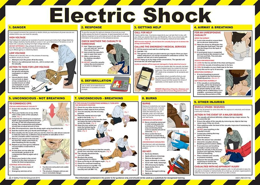 Electric Shock Treatment Guide Poster laminated 59cm X