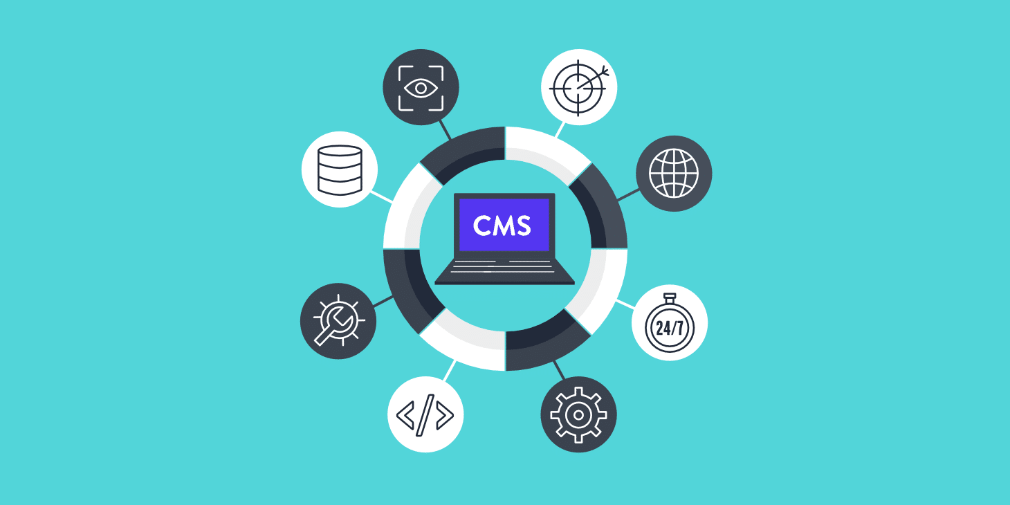 What Is A Content Management System Cms Content Management System Content Management Cms Website