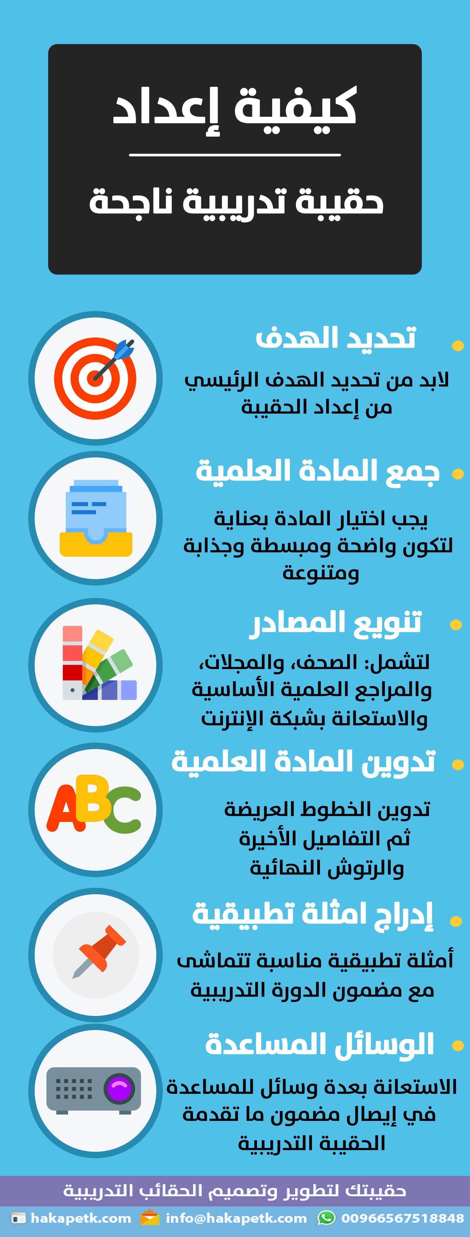 كيفية إعداد حقيبة تدريبية ناجحة Abc