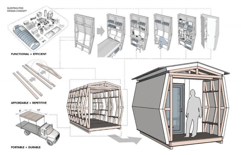 Small Homes & Floor Plans, Robert Clark tarafından