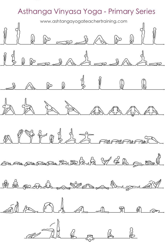 The Ashtanga Yoga Primary Series - Ashtanga Vinyasa Yoga en Español -  Formación de Profesores en Ashtanga Yoga Certificado por Yoga Alliance YTT 91a6fac7cfbb3