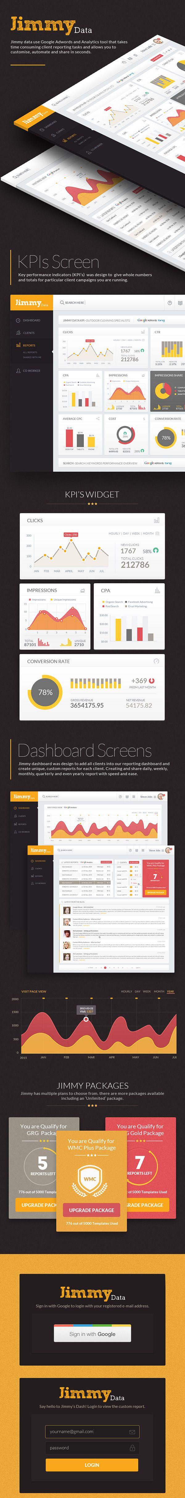 20个令人震惊的个人中心页面(Dashboard仪表盘)设计欣赏Jimmy-Data-UIUX-Dashboard-22838159