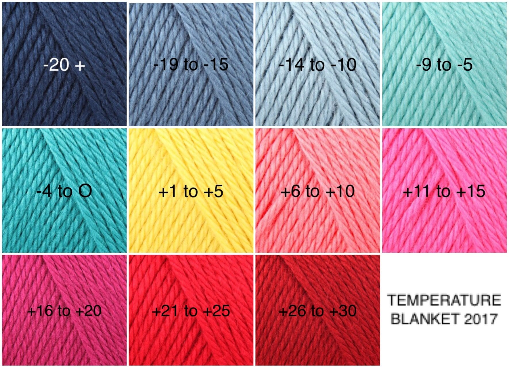 Caron Simply Soft 2017 Temperature Blanket Colours