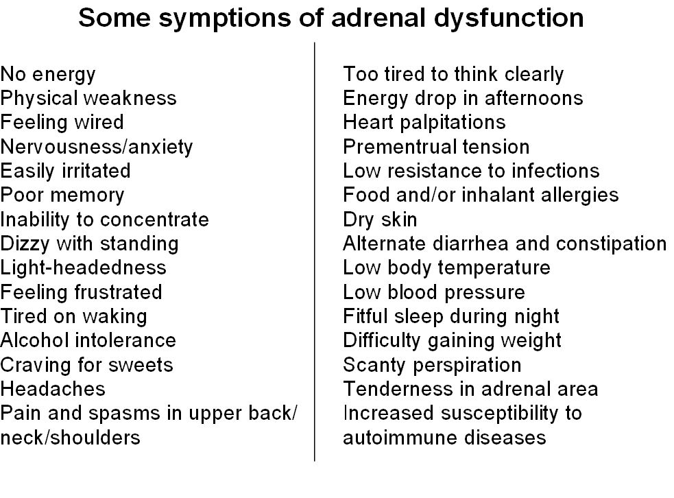 Tired and wired - adrenal dysfunction symptoms - Adrenal Fatigue ... (With  images) | Adrenal dysfunction, Adrenal fatigue, Adrenals