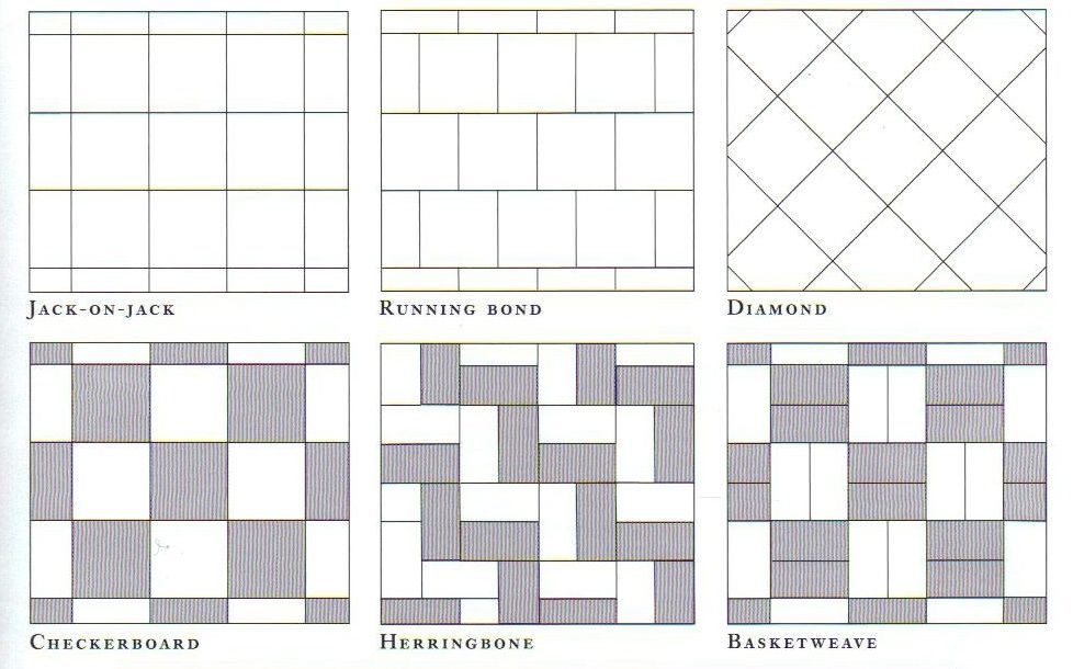 Heres A Handy Reference For Tile Patterns Dirty Laundry