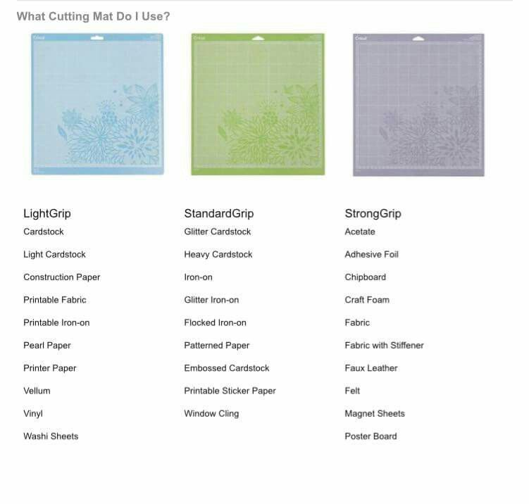 Cricut Mat Grip Guide Printable Fabric Printable Sticker Paper Cricut Tutorials