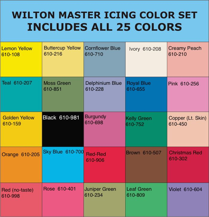 Wilton® Icing Colors Chart | Cake decorating related | Pinterest ...