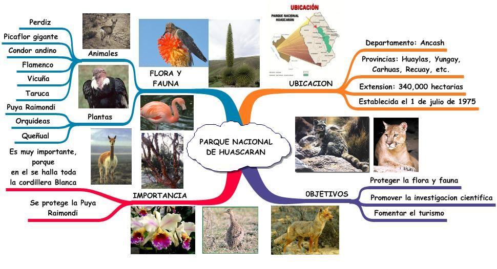 Pin En Naturaleza Travel Parques Nacionales National Park Reservas Naturales Espacios Naturales