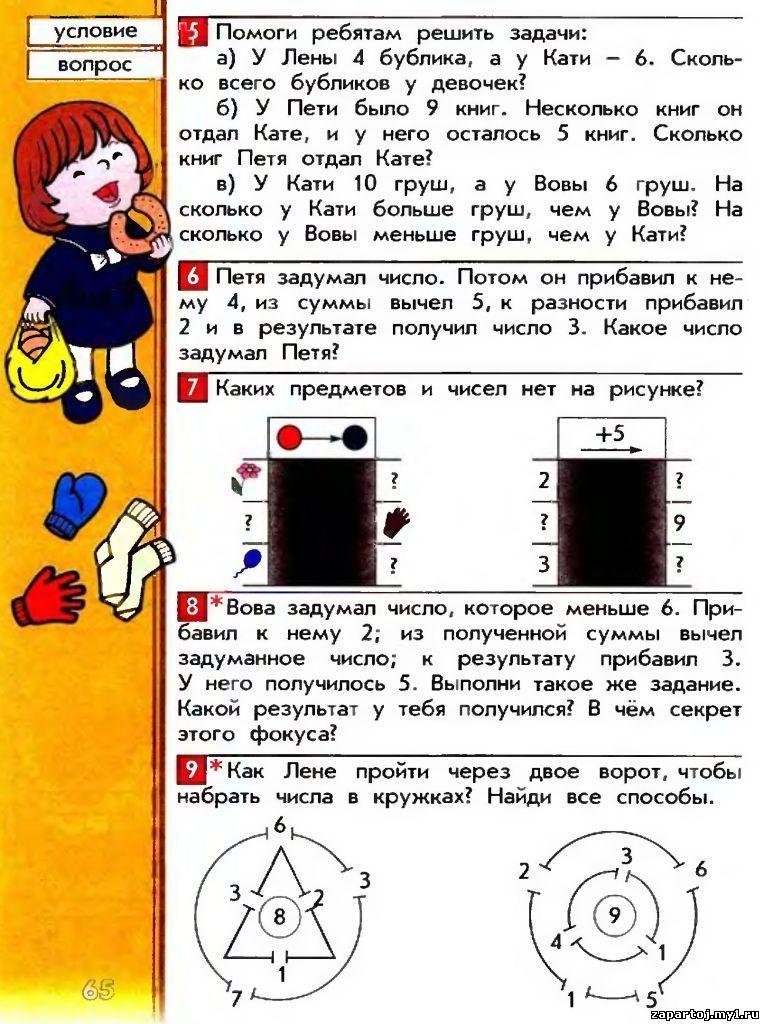 Готовые домашние задания по русскому языку 3класс полякова
