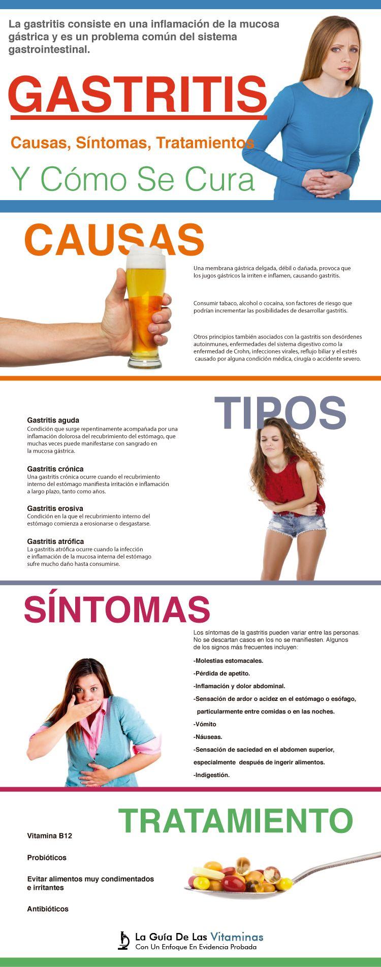 gastritis sintomas tratamiento y causas