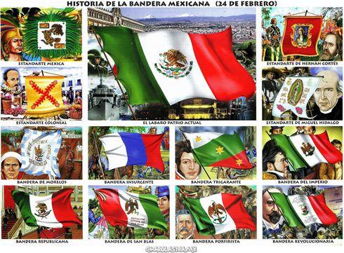 Pin En Amor A Mexico