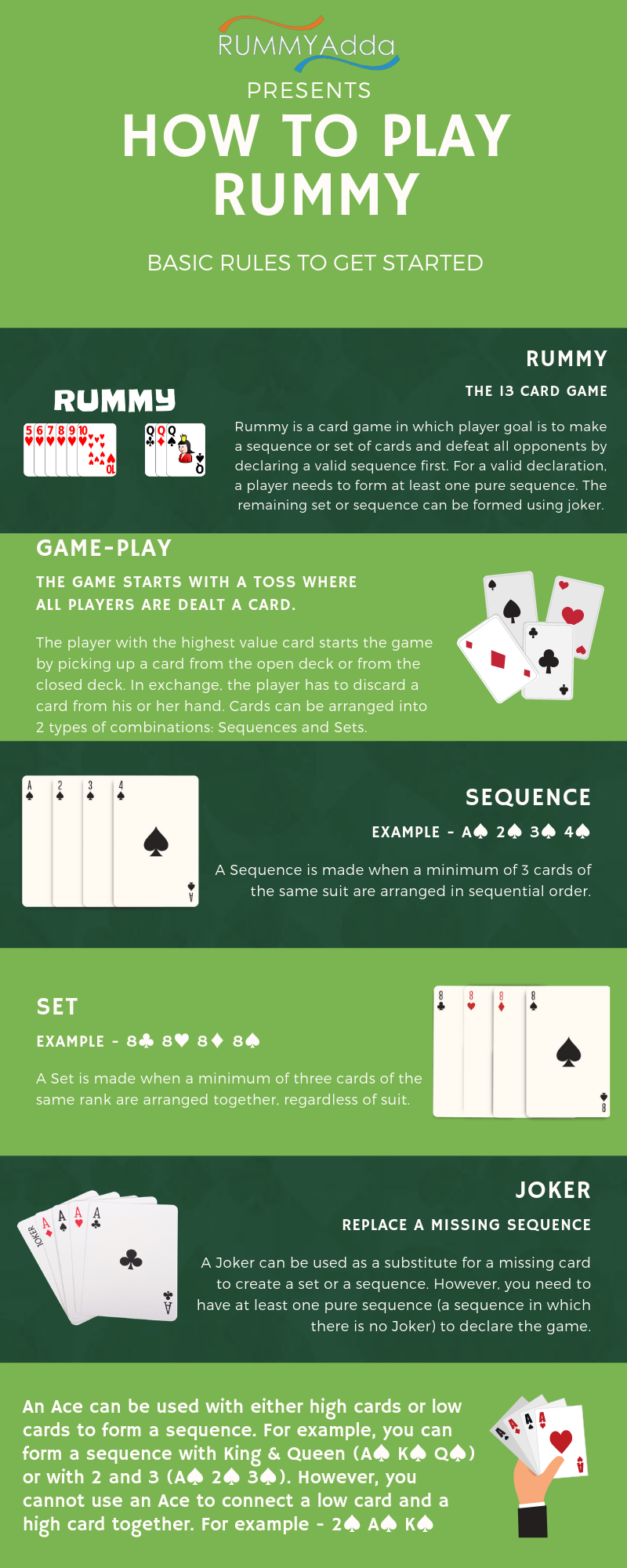 How to Play Rummy Online Rummy card game, How to play